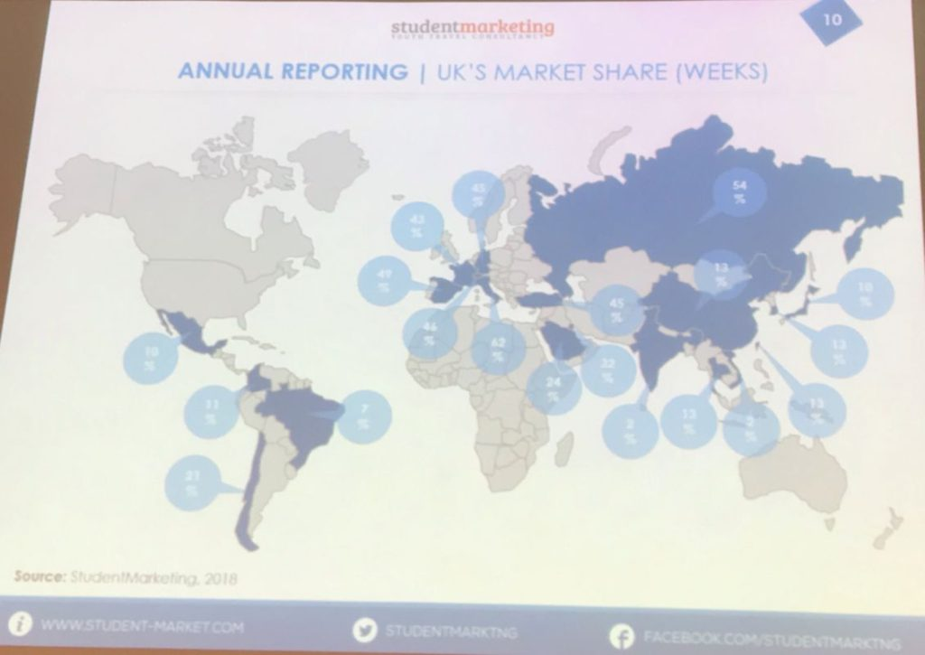3 ideas from EnglishUK Marketing Conference (for digital